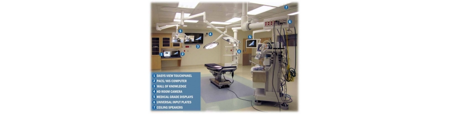 Operating Room Integration